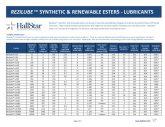 thumbnail of Rezilube Synthetic Ester Line Card